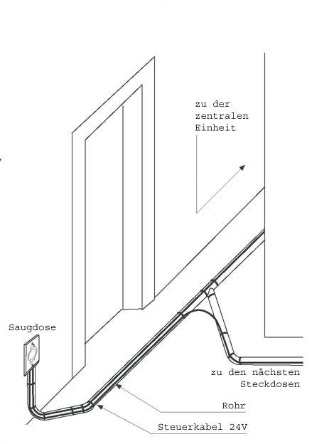 hauswirtschaftsraum hinter der garage wohnimmobilien pahlen das gepflegte einfamilienhaus. Black Bedroom Furniture Sets. Home Design Ideas
